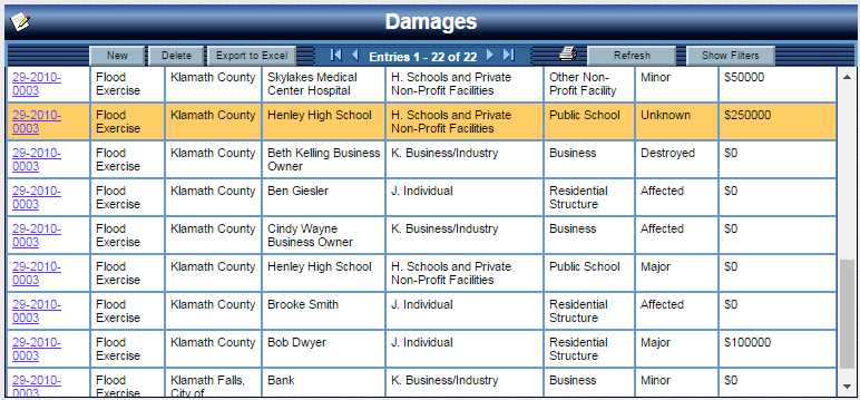 Damages OpsCenter Status Board