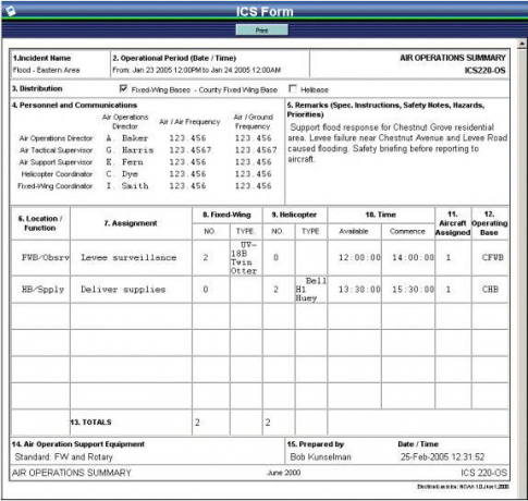 OpsCenter ICS 220 Form